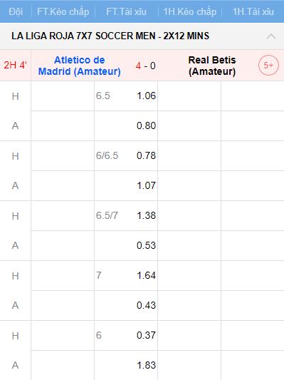 Tỷ lệ cược 7x7 La Liga ở KUBET88