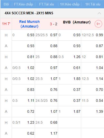 Tỷ lệ cược 4x4 Soccer Men - 2x15 mins ở KUBET88