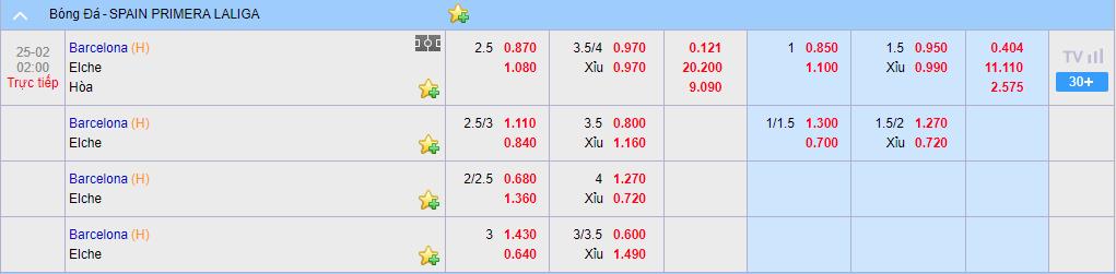 Tỷ lệ cược Barca vs Elche ở nhà cái KU