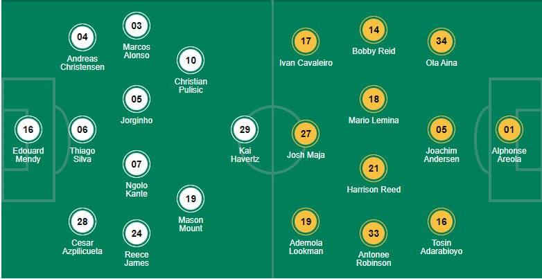Đội hình dự kiến của Chelsea vs Fulham